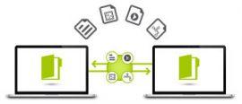 digitalizzare-ciclo-ordine-fatturasoftsystem